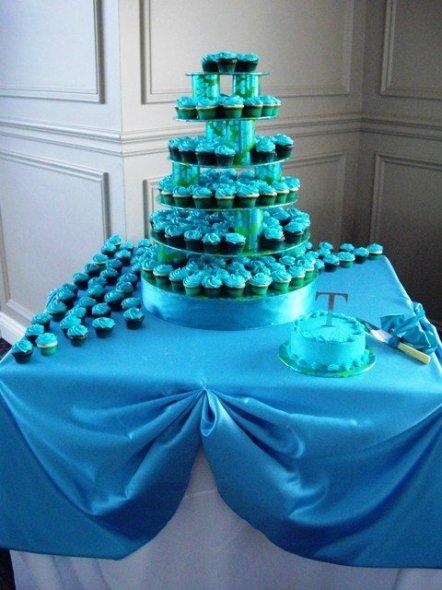 Wedding Cake - guess their color scheme