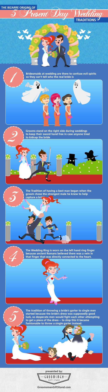 wedding-traditions-B