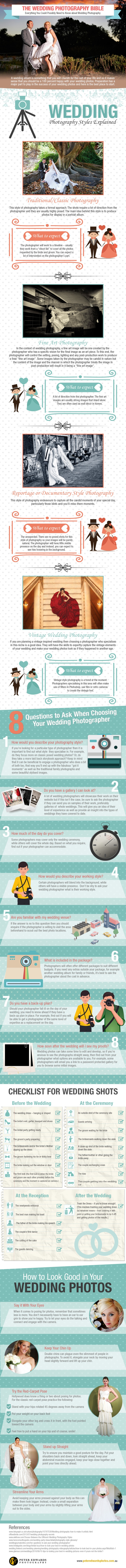 Wedding-photography-Bible-Infographic