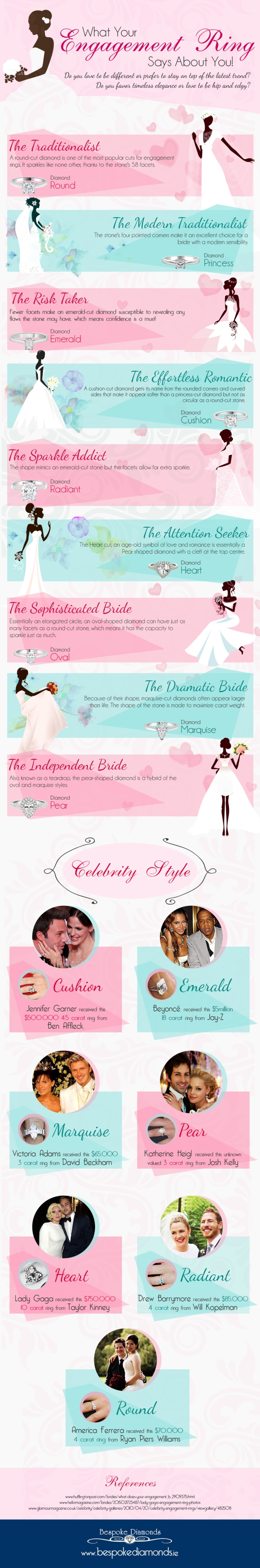 Engagement-Ring-Says-Perfect-Ring-Infographic