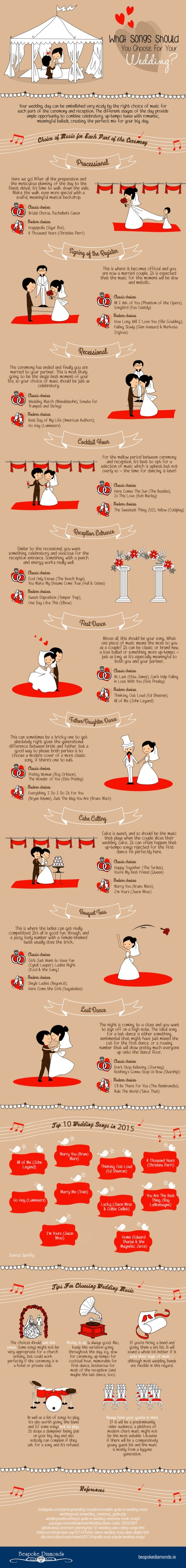What-Songs-Should-You-Choose-For-Your-Wedding-Bespoke