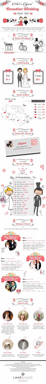 Making-Your-Wedding-Unique